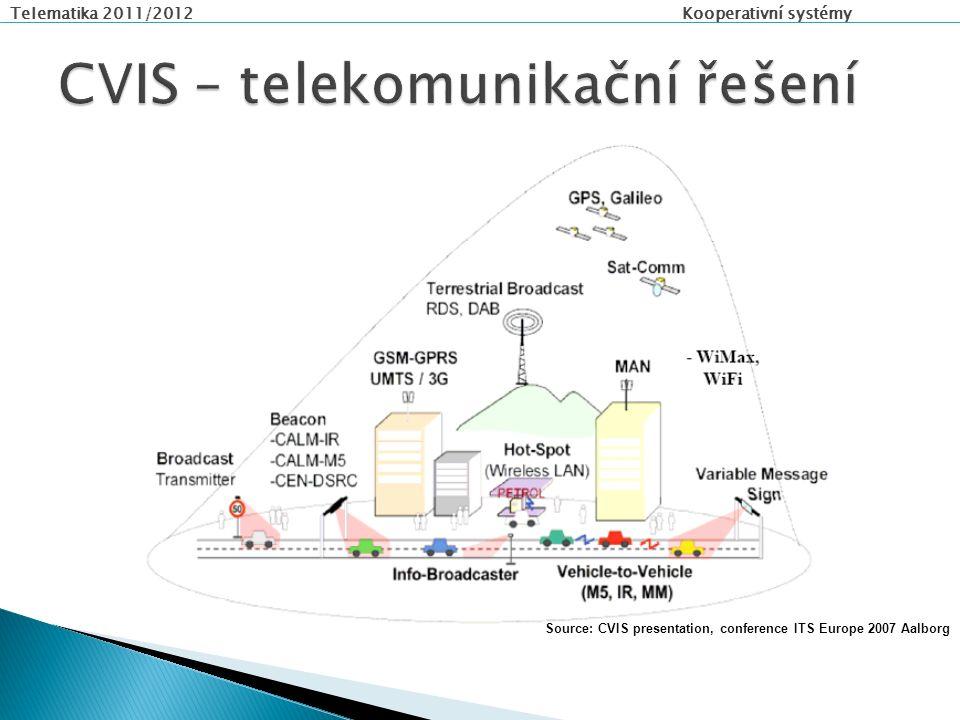 Telematika 2011/2012 Kooperativní systémy Source: CVIS presentation, conference ITS Europe 2007 Aalborg
