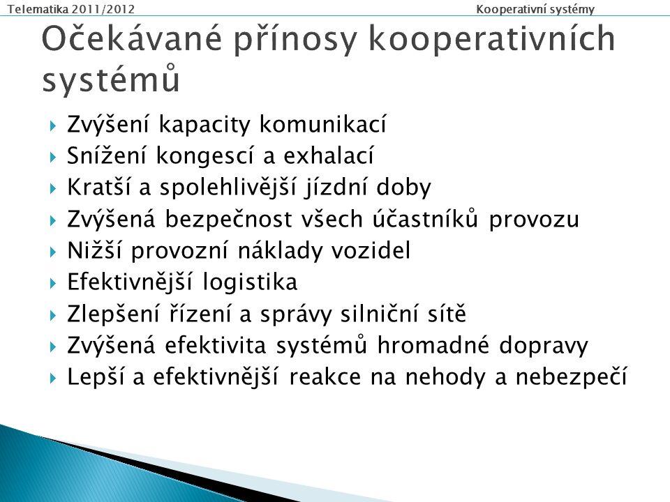 Telematika 2011/2012 Kooperativní systémy  Správa parkovacích zón (Parking zone management) ◦ podpora pokročilého systému reservace a časového plánování obsazení parkovací a odpočívacích míst.