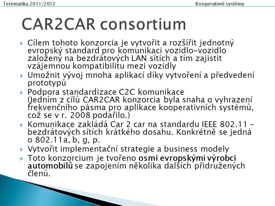 Telematika 2011/2012 Kooperativní systémy  Cílem tohoto konzorcia je vytvořit a rozšířit jednotný evropský standard pro komunikaci vozidlo-vozidlo založený na bezdrátových LAN sítích a tím zajistit vzájemnou kompatibilitu mezi vozidly  Umožnit vývoj mnoha aplikací díky vytvoření a předvedení prototypů  Podpora standardizace C2C komunikace (Jedním z cílů CAR2CAR konzorcia byla snaha o vyhrazení frekvenčního pásma pro aplikace kooperativních systémů, což se v r.