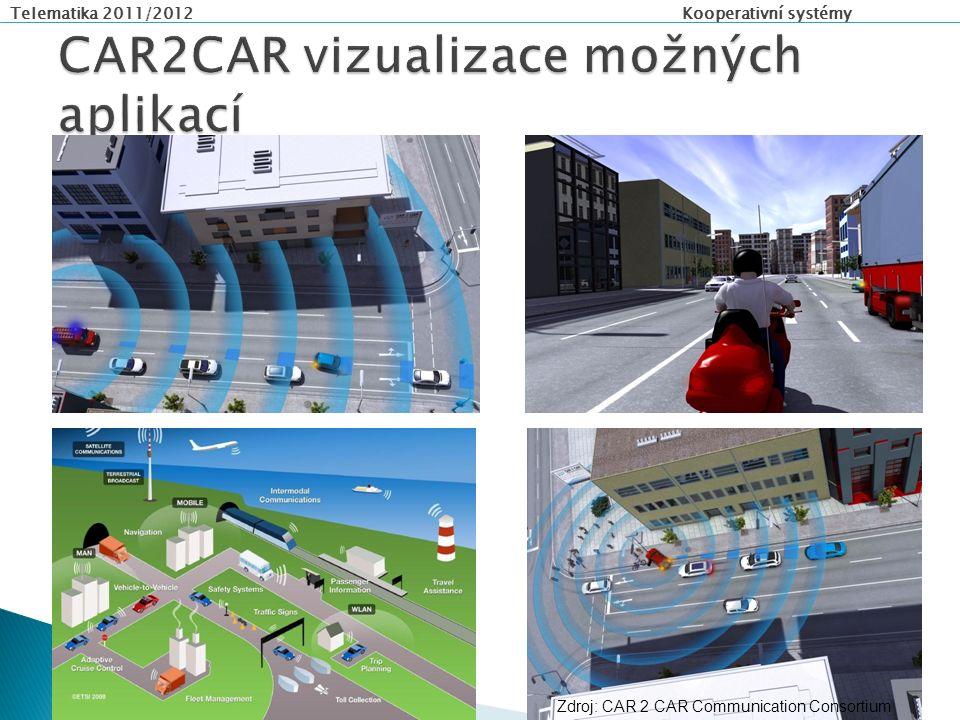 Telematika 2011/2012 Kooperativní systémy Zdroj: CAR 2 CAR Communication Consortium