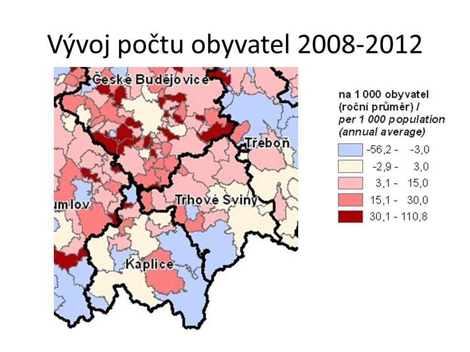 Vývoj počtu obyvatel 2008-2012