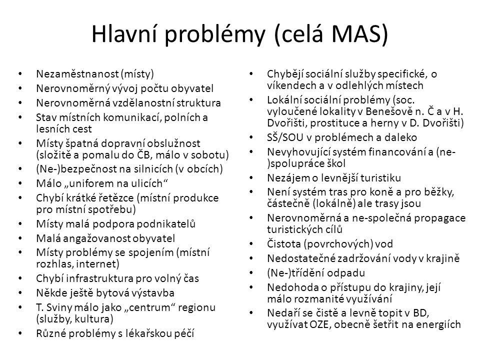 Hlavní problémy (celá MAS) Nezaměstnanost (místy) Nerovnoměrný vývoj počtu obyvatel Nerovnoměrná vzdělanostní struktura Stav místních komunikací, poln