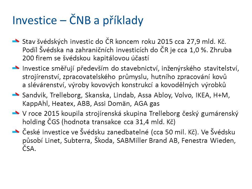 Investice – ČNB a příklady Stav švédských investic do ČR koncem roku 2015 cca 27,9 mld. Kč. Podíl Švédska na zahraničních investicích do ČR je cca 1,0