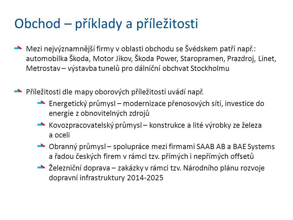Obchod – příklady a příležitosti Mezi nejvýznamnější firmy v oblasti obchodu se Švédskem patří např.: automobilka Škoda, Motor Jikov, Škoda Power, Sta
