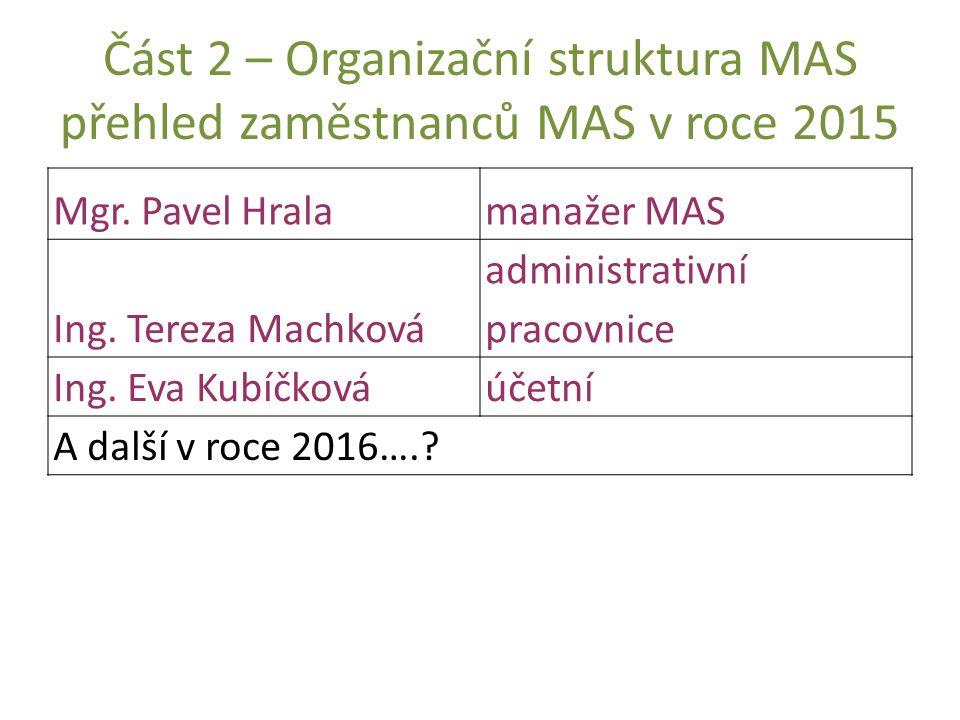 Část 2 – Organizační struktura MAS přehled zaměstnanců MAS v roce 2015 Mgr.