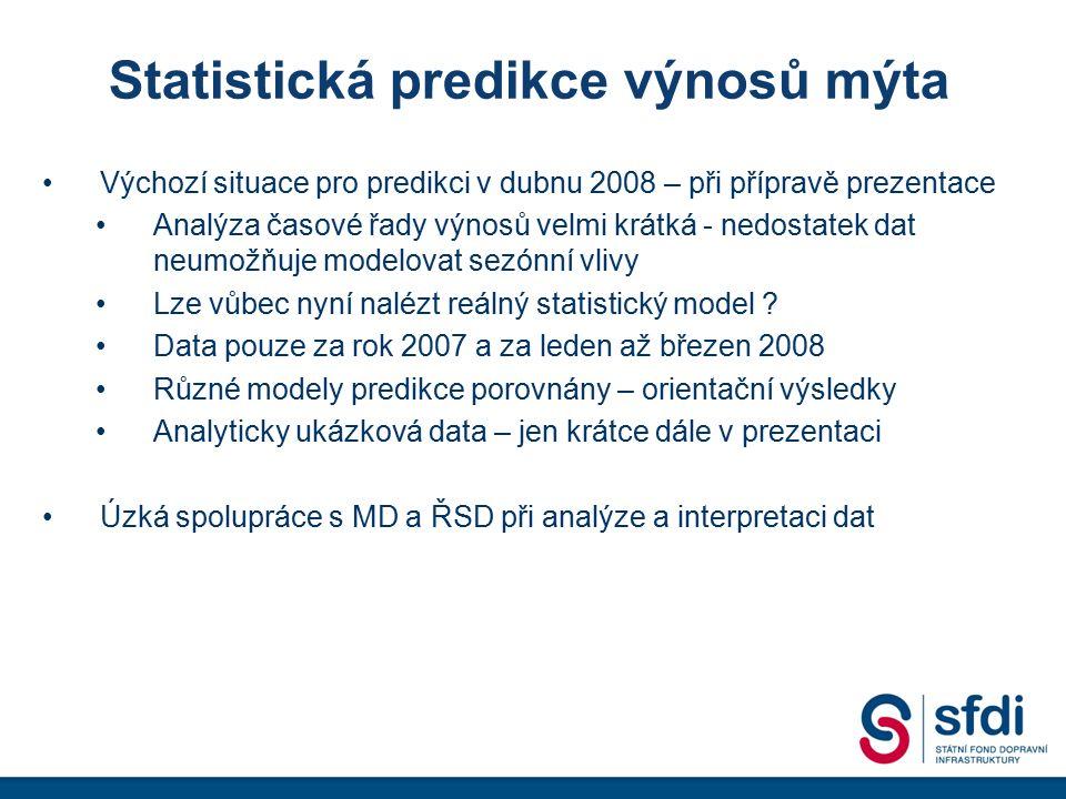 Statistická predikce výnosů mýta Výchozí situace pro predikci v dubnu 2008 – při přípravě prezentace Analýza časové řady výnosů velmi krátká - nedosta