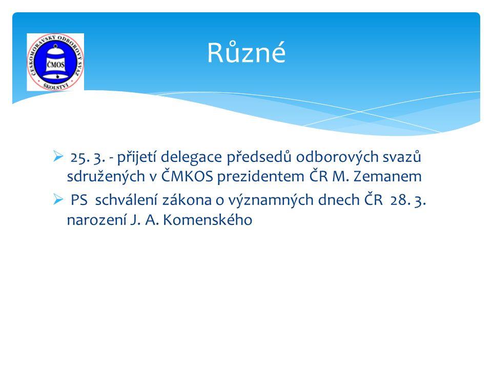  25. 3. - přijetí delegace předsedů odborových svazů sdružených v ČMKOS prezidentem ČR M.