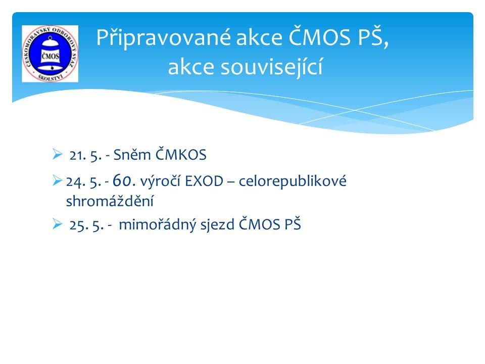  21. 5. - Sněm ČMKOS  24. 5. - 60. výročí EXOD – celorepublikové shromáždění  25.