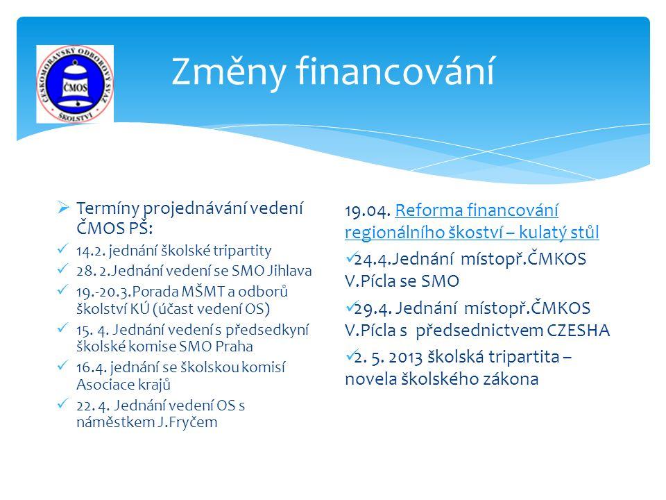 Změny financování  Termíny projednávání vedení ČMOS PŠ: 14.2.