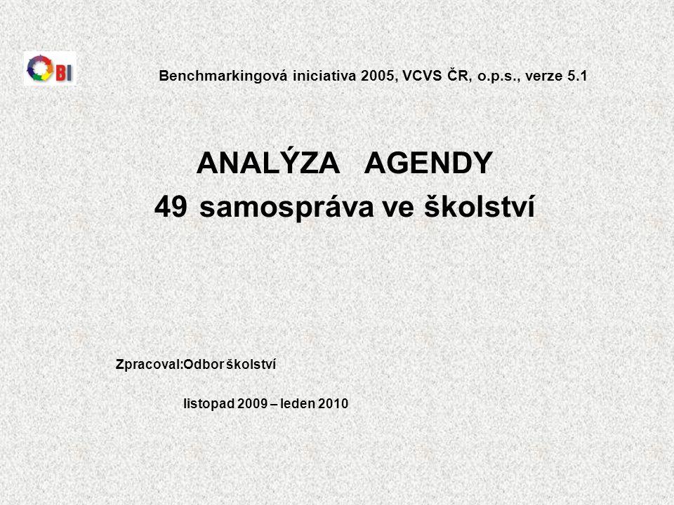 Benchmarkingová iniciativa 2005, VCVS ČR, o.p.s., verze 5.1 ANALÝZA AGENDY 49samospráva ve školství Zpracoval:Odbor školství listopad 2009 – leden 2010