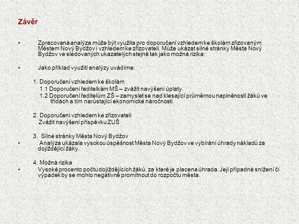 Závěr Zpracovaná analýza může být využita pro doporučení vzhledem ke školám zřizovaným Městem Nový Bydžov i vzhledem ke zřizovateli.