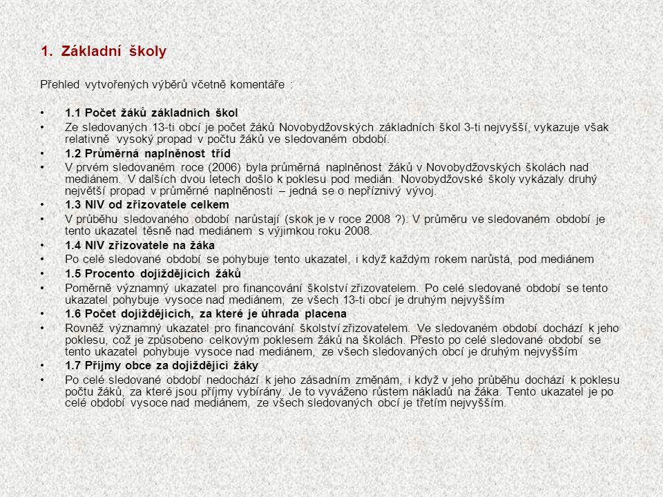 1. Základní školy Přehled vytvořených výběrů včetně komentáře : 1.1 Počet žáků základních škol Ze sledovaných 13-ti obcí je počet žáků Novobydžovských