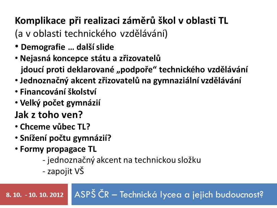 ASPŠ ČR – Technická lycea a jejich budoucnost? 8. 10. - 9. 10. 2012