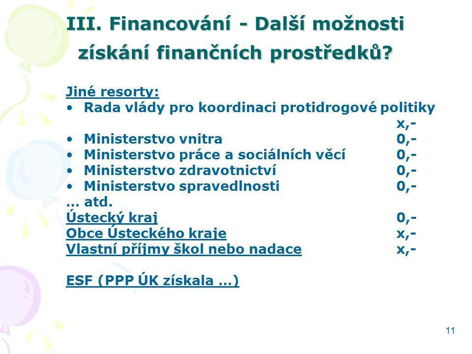 11 III. Financování - Další možnosti získání finančních prostředků? Jiné resorty: Rada vlády pro koordinaci protidrogové politiky x,- Ministerstvo vni