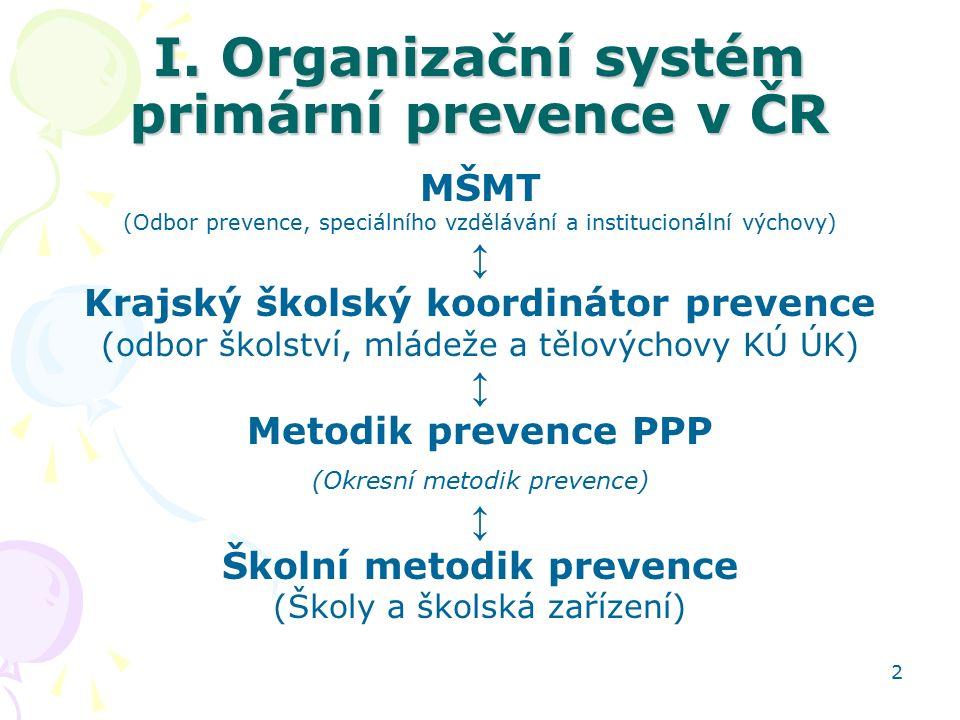 2 I. Organizační systém primární prevence v ČR MŠMT (Odbor prevence, speciálního vzdělávání a institucionální výchovy) ↕ Krajský školský koordinátor p