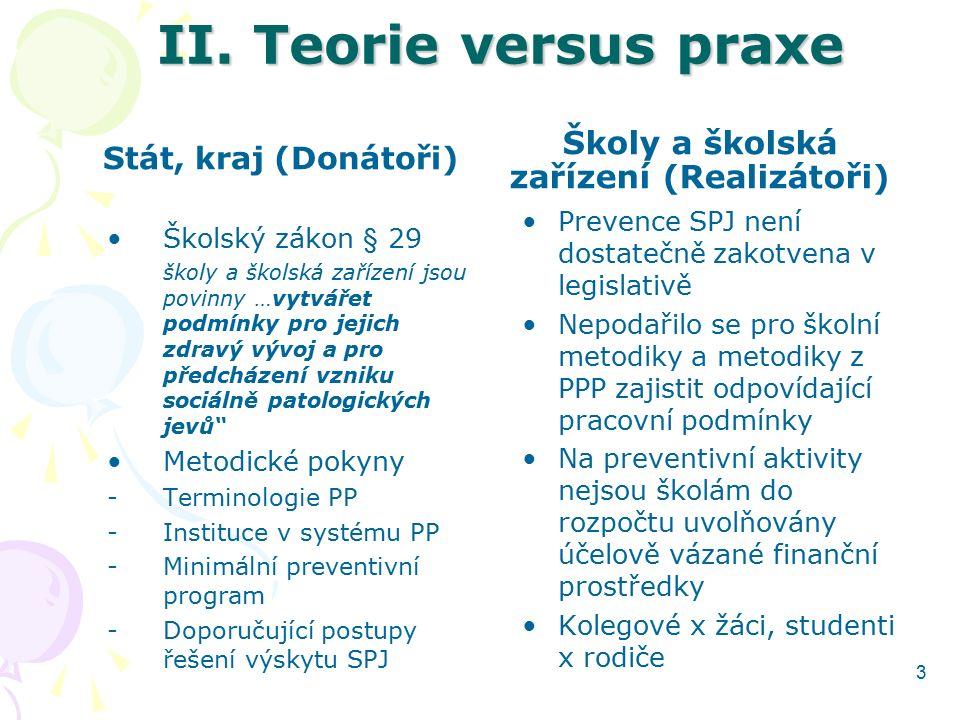 4 II.Teorie versus praxe Stát, kraj (Donátoři)  Vyhlášky -č.