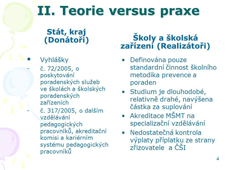 4 II. Teorie versus praxe Stát, kraj (Donátoři)  Vyhlášky -č. 72/2005, o poskytování poradenských služeb ve školách a školských poradenských zařízení