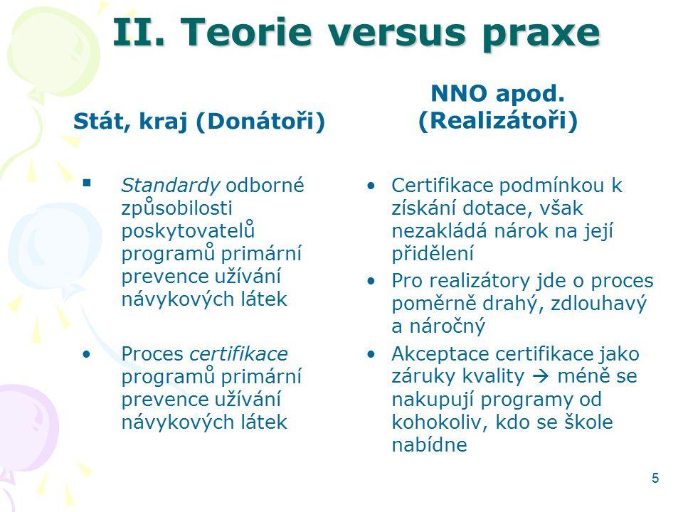 5 II. Teorie versus praxe Stát, kraj (Donátoři)  Standardy odborné způsobilosti poskytovatelů programů primární prevence užívání návykových látek Pro