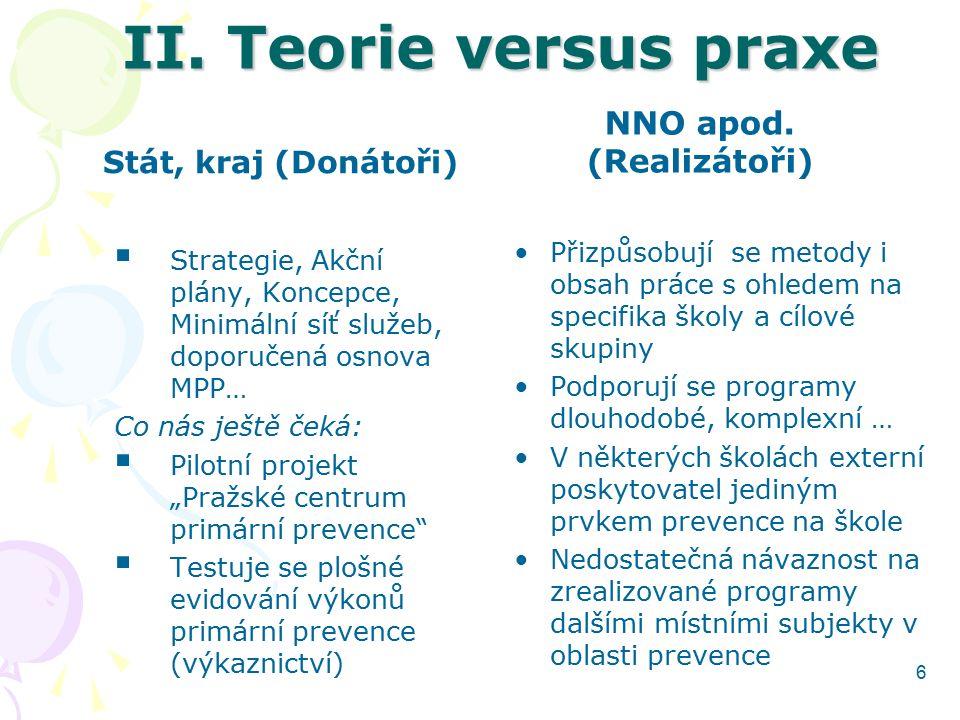 6 II. Teorie versus praxe Stát, kraj (Donátoři)  Strategie, Akční plány, Koncepce, Minimální síť služeb, doporučená osnova MPP… Co nás ještě čeká: 