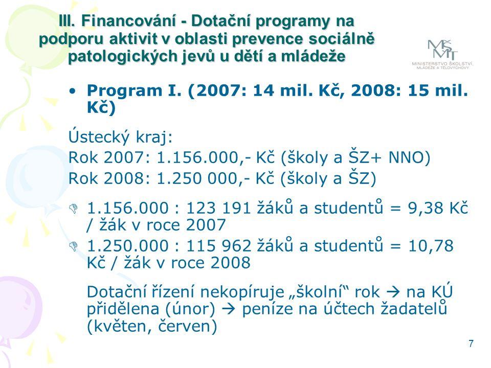 7 III. Financování - Dotační programy na podporu aktivit v oblasti prevence sociálně patologických jevů u dětí a mládeže Program I. (2007: 14 mil. Kč,