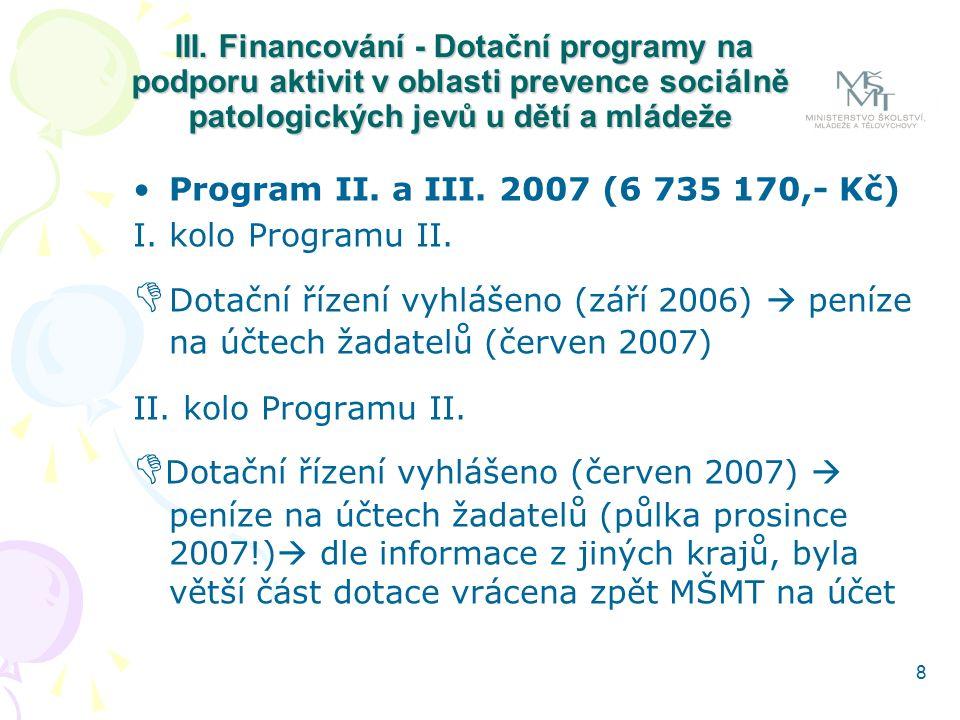 8 III. Financování - Dotační programy na podporu aktivit v oblasti prevence sociálně patologických jevů u dětí a mládeže III. Financování - Dotační pr