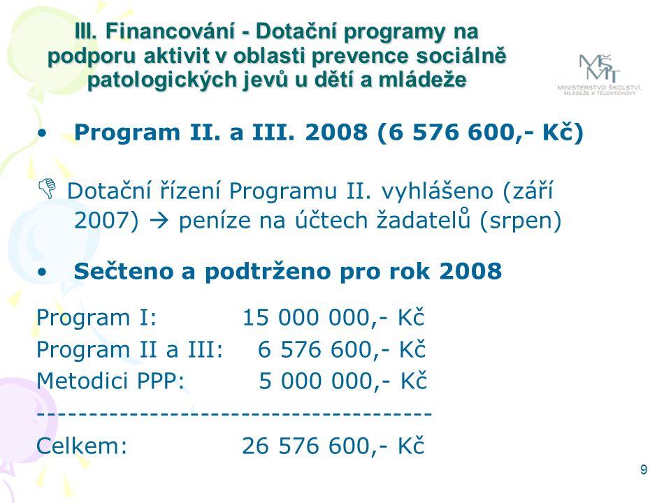 9 III. Financování - Dotační programy na podporu aktivit v oblasti prevence sociálně patologických jevů u dětí a mládeže Program II. a III. 2008 (6 57