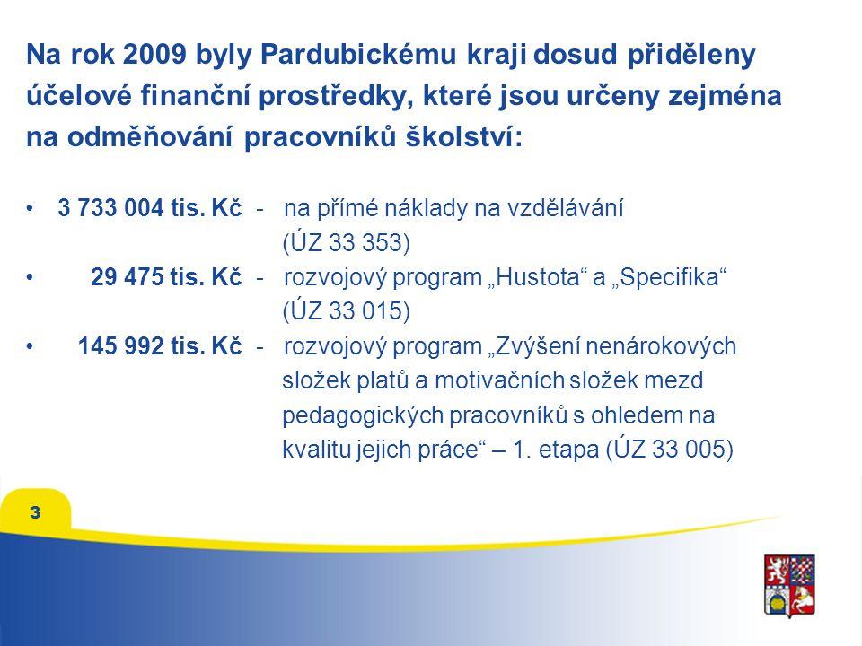 3 Na rok 2009 byly Pardubickému kraji dosud přiděleny účelové finanční prostředky, které jsou určeny zejména na odměňování pracovníků školství: 3 733 004 tis.
