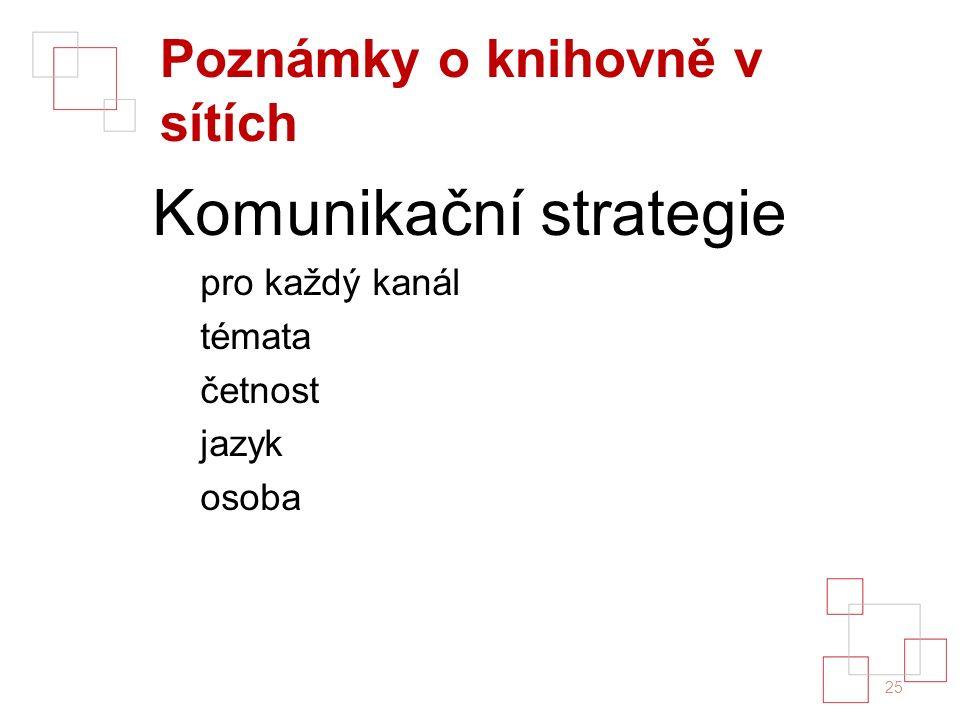 Poznámky o knihovně v sítích Komunikační strategie pro každý kanál témata četnost jazyk osoba 25