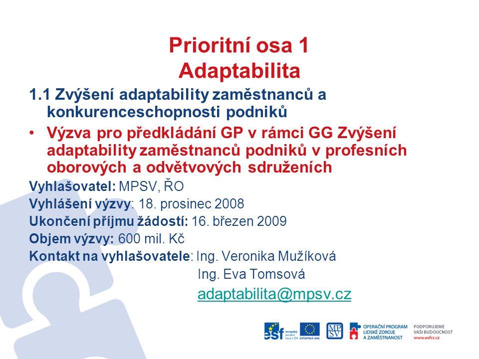 Prioritní osa 1 Adaptabilita 1.1 Zvýšení adaptability zaměstnanců a konkurenceschopnosti podniků Výzva pro předkládání GP v rámci GG Zvýšení adaptability zaměstnanců podniků v profesních oborových a odvětvových sdruženích Vyhlašovatel: MPSV, ŘO Vyhlášení výzvy: 18.