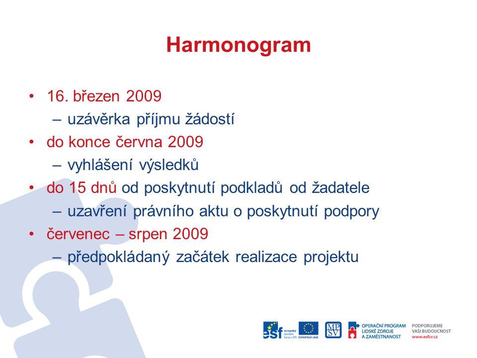 Harmonogram 16. březen 2009 –uzávěrka příjmu žádostí do konce června 2009 –vyhlášení výsledků do 15 dnů od poskytnutí podkladů od žadatele –uzavření p