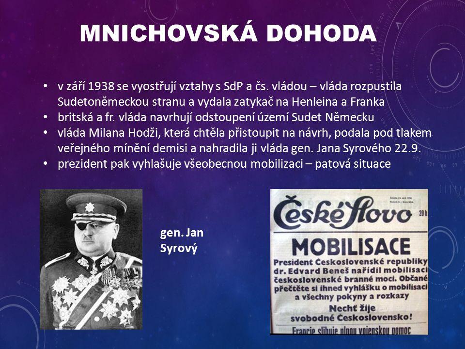 MNICHOVSKÁ DOHODA v září 1938 se vyostřují vztahy s SdP a čs.