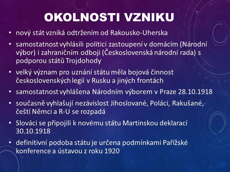OKOLNOSTI VZNIKU nový stát vzniká odtržením od Rakousko-Uherska samostatnost vyhlásili politici zastoupení v domácím (Národní výbor) i zahraničním odboji (Československá národní rada) s podporou států Trojdohody velký význam pro uznání státu měla bojová činnost československých legií v Rusku a jiných frontách samostatnost vyhlášena Národním výborem v Praze 28.10.1918 současně vyhlašují nezávislost Jihoslované, Poláci, Rakušané, čeští Němci a R-U se rozpadá Slováci se připojili k novému státu Martinskou deklarací 30.10.1918 definitivní podoba státu je určena podmínkami Pařížské konference a ústavou z roku 1920