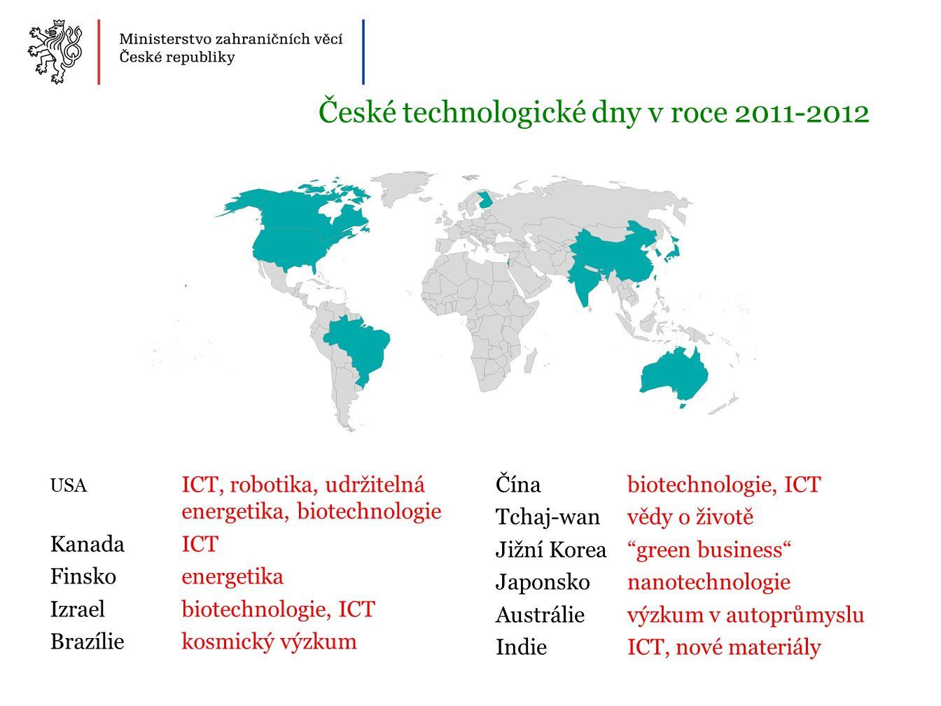 USA ICT, robotika, udržitelná energetika, biotechnologie Kanada ICT Finsko energetika Izrael biotechnologie, ICT Brazíliekosmický výzkum Čínabiotechnologie, ICT Tchaj-wan vědy o životě Jižní Korea green business Japonsko nanotechnologie Austrálie výzkum v autoprůmyslu Indie ICT, nové materiály České technologické dny v roce 2011-2012