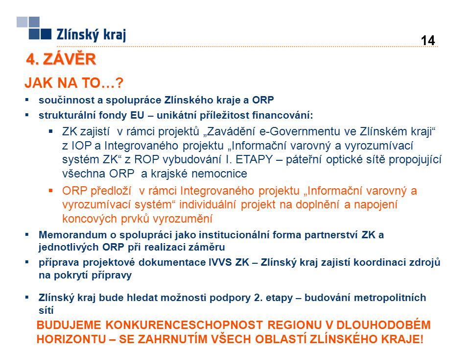 JAK NA TO…?  součinnost a spolupráce Zlínského kraje a ORP  strukturální fondy EU – unikátní příležitost financování:  ZK zajistí v rámci projektů