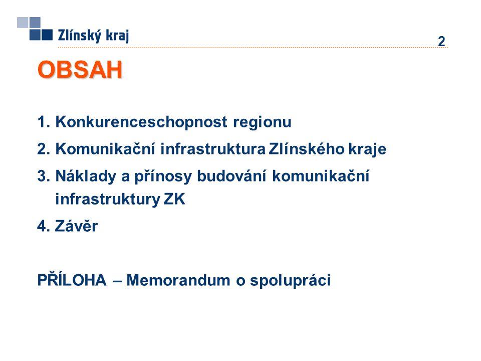 2 OBSAH 1.Konkurenceschopnost regionu 2.Komunikační infrastruktura Zlínského kraje 3.Náklady a přínosy budování komunikační infrastruktury ZK 4.Závěr PŘÍLOHA – Memorandum o spolupráci