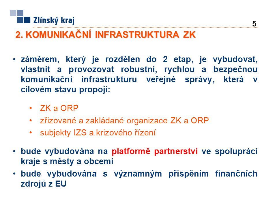 Libor Lukáš statutární náměstek hejtmana Zlínského kraje libor.lukas@kr-zlinsky.cz DĚKUJI V Á M ZA POZORNOST.