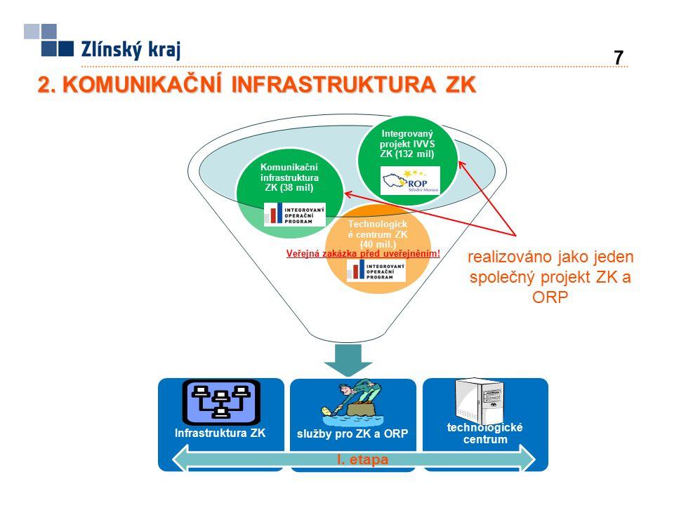 Technologick é centrum ZK (40 mil.) Komunikační infrastruktura ZK (38 mil) Integrovaný projekt IVVS ZK (132 mil) Infrastruktura ZKslužby pro ZK a ORP technologické centrum I.