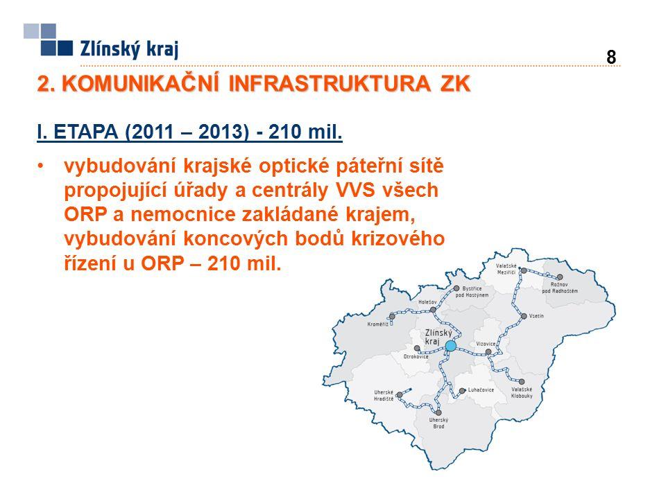 8 I. ETAPA (2011 – 2013) - 210 mil. vybudování krajské optické páteřní sítě propojující úřady a centrály VVS všech ORP a nemocnice zakládané krajem, v
