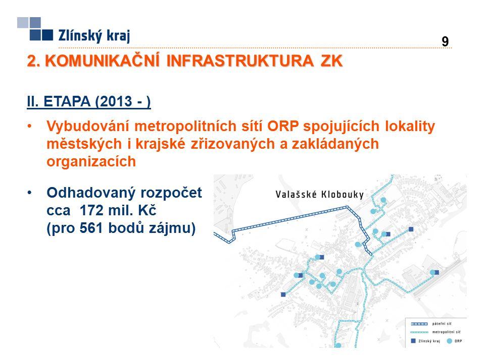 II. ETAPA (2013 - ) Vybudování metropolitních sítí ORP spojujících lokality městských i krajské zřizovaných a zakládaných organizacích Odhadovaný rozp