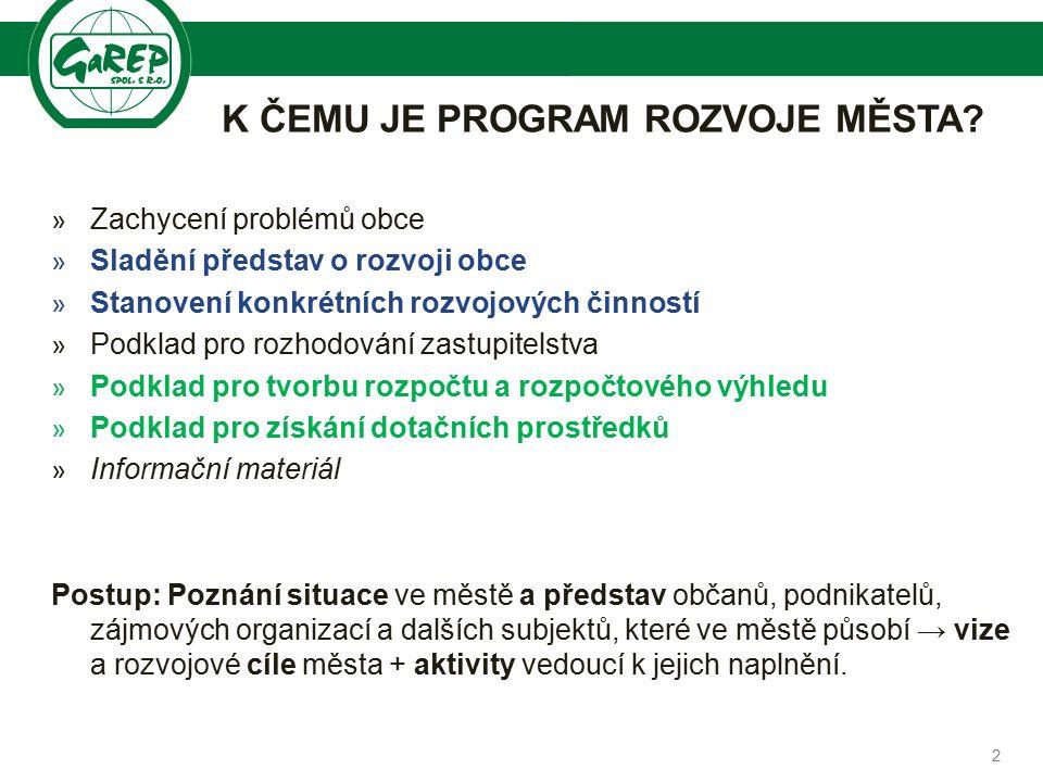 Společnost pro regionální ekonomické poradenství POSTUP PRACÍ  Úvodní setkání (proběhlo 10.