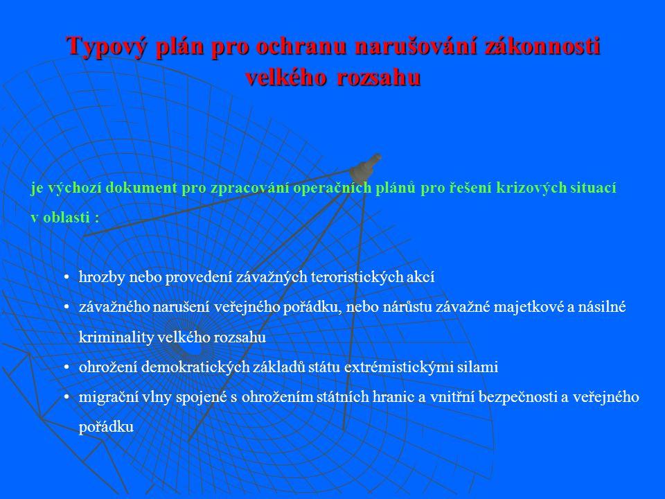 V rámci systému krizového plánování ČR v návaznosti na strukturu krizového plánu dle nařízení vlády č. 462/2000 Sb., změna 36/2003 Sb., jsou zpracován