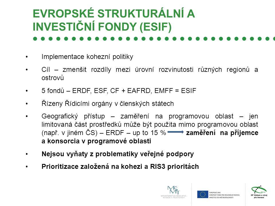 EVROPSKÉ STRUKTURÁLNÍ A INVESTIČNÍ FONDY (ESIF) Implementace kohezní politiky Cíl – zmenšit rozdíly mezi úrovní rozvinutosti různých regionů a ostrovů 5 fondů – ERDF, ESF, CF + EAFRD, EMFF = ESIF Řízeny Řídicími orgány v členských státech Geografický přístup – zaměření na programovou oblast – jen limitovaná část prostředků může být použita mimo programovou oblast (např.