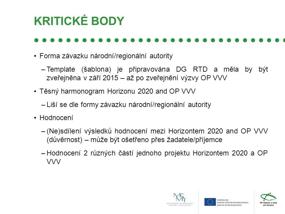 KRITICKÉ BODY Forma závazku národní/regionální autority –Template (šablona) je připravována DG RTD a měla by být zveřejněna v září 2015 – až po zveřejnění výzvy OP VVV Těsný harmonogram Horizonu 2020 and OP VVV –Liší se dle formy závazku národní/regionální autority Hodnocení –(Ne)sdílení výsledků hodnocení mezi Horizontem 2020 and OP VVV (důvěrnost) – může být ošetřeno přes žadatele/příjemce –Hodnocení 2 různých částí jednoho projektu Horizontem 2020 a OP VVV