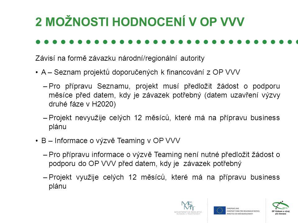 2 MOŽNOSTI HODNOCENÍ V OP VVV Závisí na formě závazku národní/regionální autority A – Seznam projektů doporučených k financování z OP VVV –Pro přípravu Seznamu, projekt musí předložit žádost o podporu měsíce před datem, kdy je závazek potřebný (datem uzavření výzvy druhé fáze v H2020) –Projekt nevyužije celých 12 měsíců, které má na přípravu business plánu B – Informace o výzvě Teaming v OP VVV –Pro přípravu informace o výzvě Teaming není nutné předložit žádost o podporu do OP VVV před datem, kdy je závazek potřebný –Projekt využije celých 12 měsíců, které má na přípravu business plánu