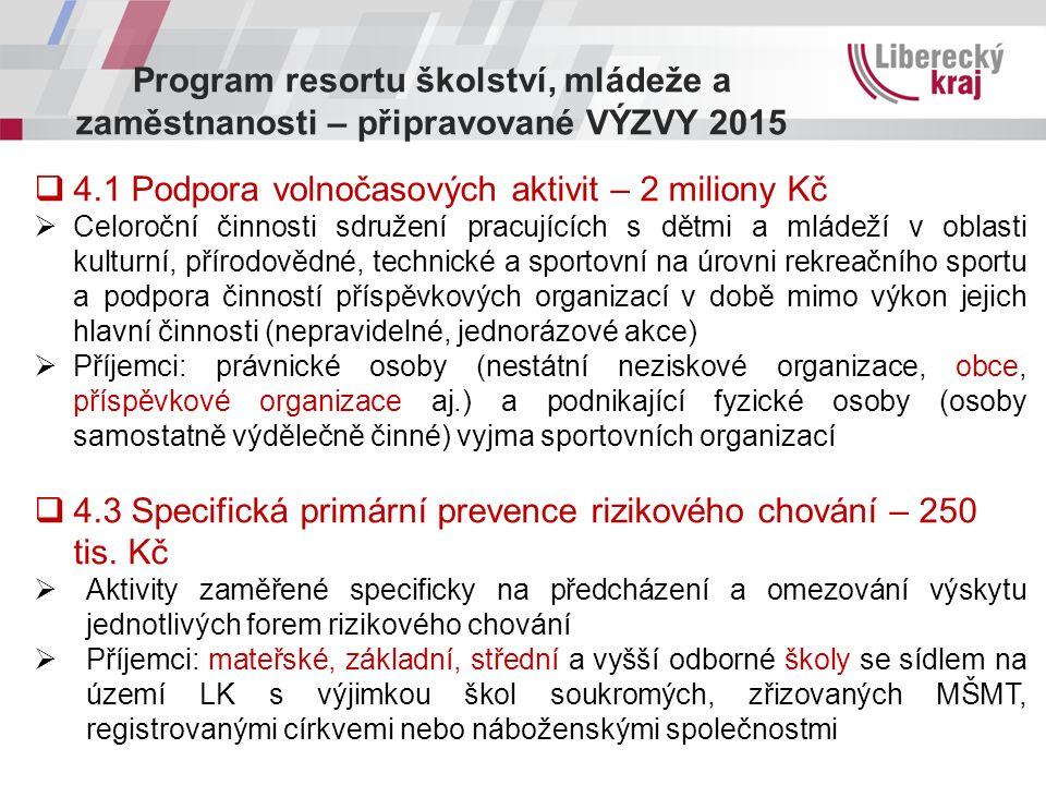 Program resortu školství, mládeže a zaměstnanosti – připravované VÝZVY 2015  4.1 Podpora volnočasových aktivit – 2 miliony Kč  Celoroční činnosti sd