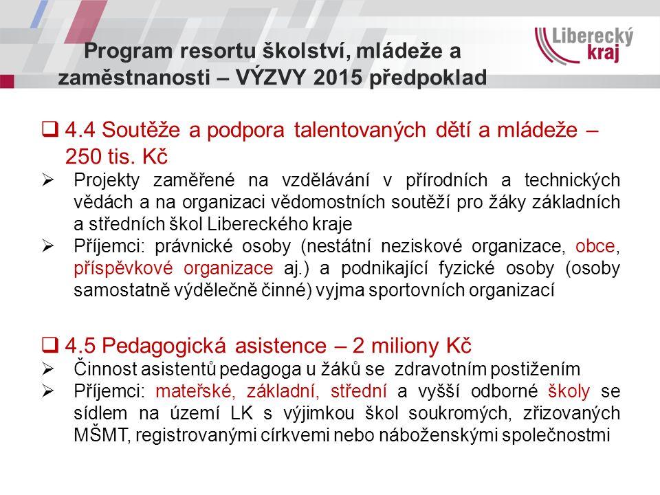 Program resortu školství, mládeže a zaměstnanosti – VÝZVY 2015 předpoklad  4.4 Soutěže a podpora talentovaných dětí a mládeže – 250 tis. Kč  Projekt