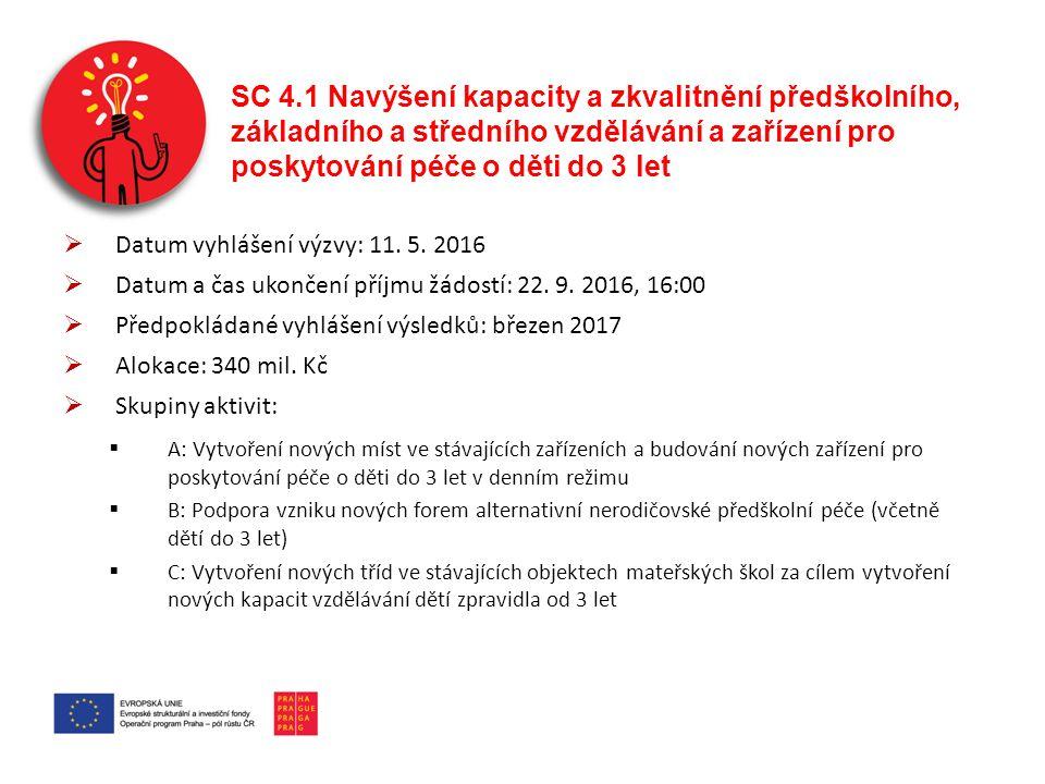 SC 4.1 Navýšení kapacity a zkvalitnění předškolního, základního a středního vzdělávání a zařízení pro poskytování péče o děti do 3 let  Datum vyhláše