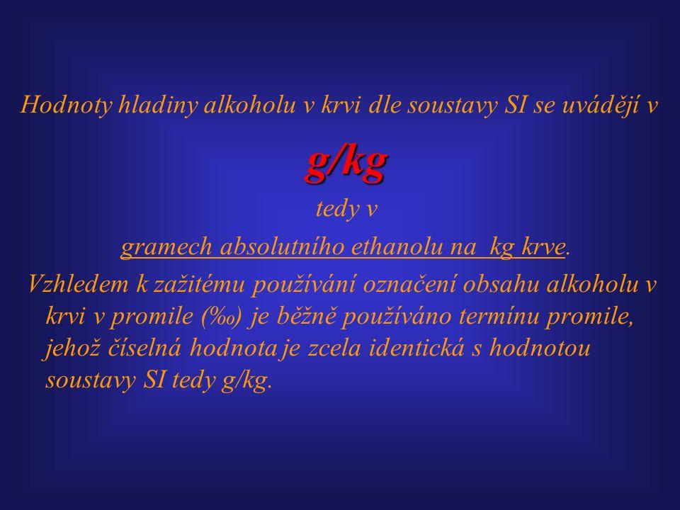 Hodnoty hladiny alkoholu v krvi dle soustavy SI se uvádějí vg/kg tedy v gramech absolutního ethanolu na kg krve.