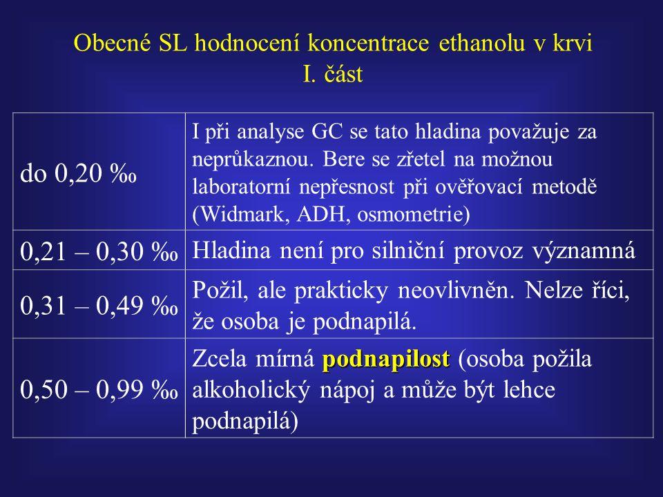 Obecné SL hodnocení koncentrace ethanolu v krvi I.