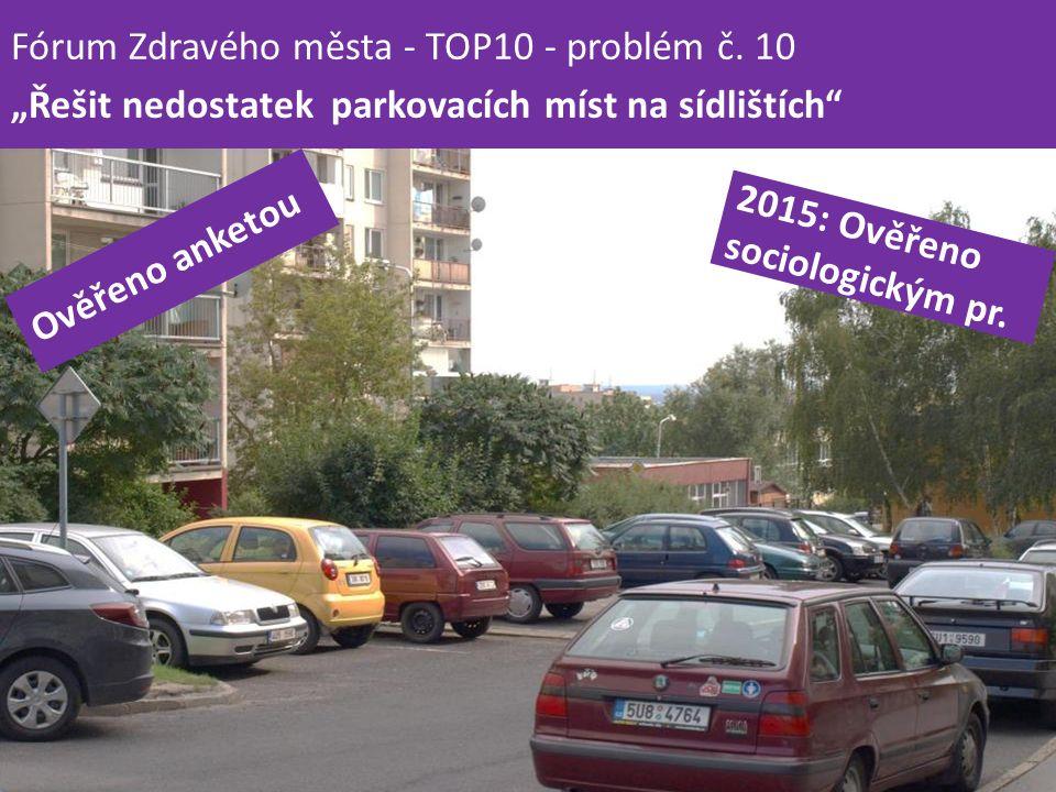 Fórum Zdravého města - TOP10 - problém č.
